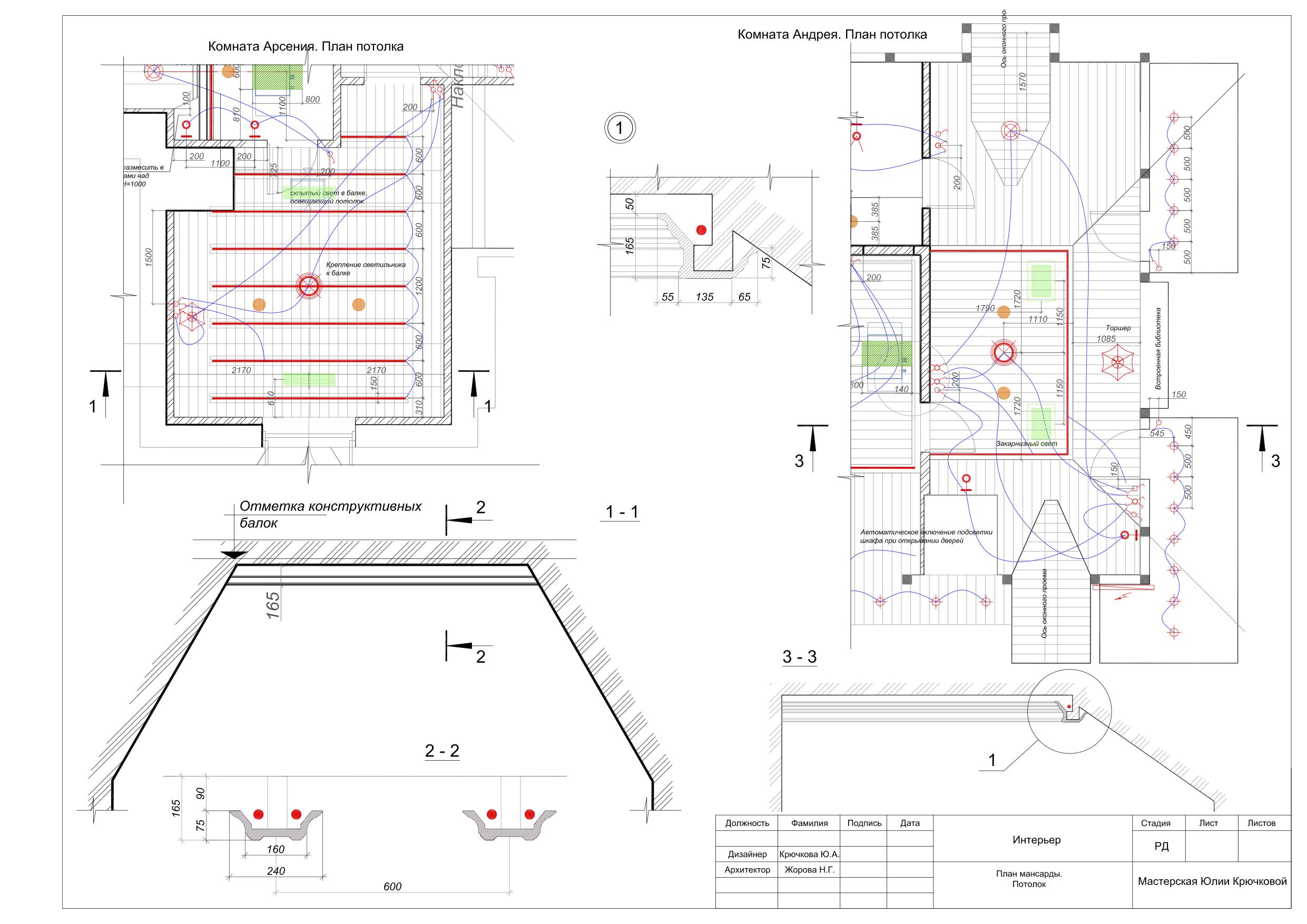 План потолка мансарда